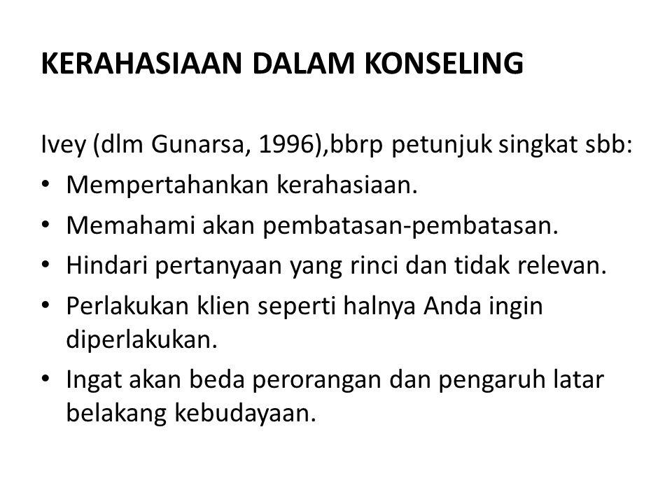 KERAHASIAAN DALAM KONSELING Ivey (dlm Gunarsa, 1996),bbrp petunjuk singkat sbb: Mempertahankan kerahasiaan. Memahami akan pembatasan-pembatasan. Hinda