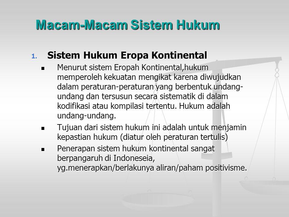 Hj. Suarny Amran, SH.MH.38 Pengertian Bisnis  Keseluruhan kegiatan usaha yang dijalankan oleh orang atau badan secara teratur dan terus-manerus, yait