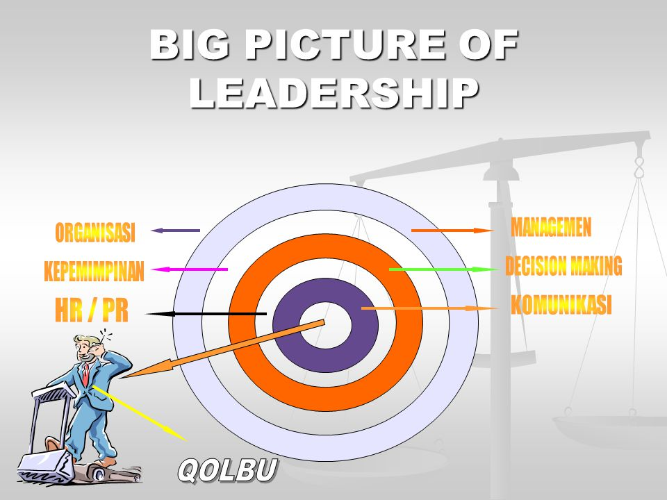 BIG PICTURE OF LEADERSHIP