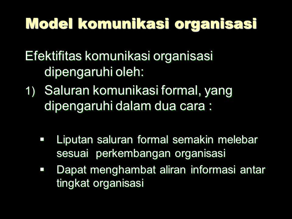 Model proses komunikasi sederhana Pengirim BeritaPenerima Pengirim BeritaPenerima Model proses komunikasi kompleks 1. Sumber mempunyai gagasan6. Mengi