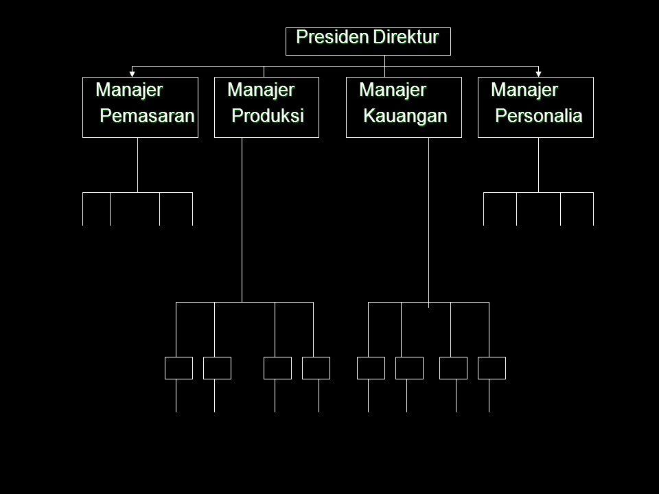 Saluran komunikasi dalam organisasi 1)Komunikasi Vertikal a)Komunikasi ke atas : informasi apa yang ada di bawah laporan, penjelasan, gagasan, permint