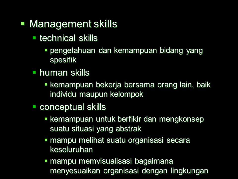  Peran manajemen (Rigs, 1980:58-61)  koordinasi, agar aktivitas efektif, dengan tahapan :  komunikasi  pengertian  hubungan sesama manusia  kerj