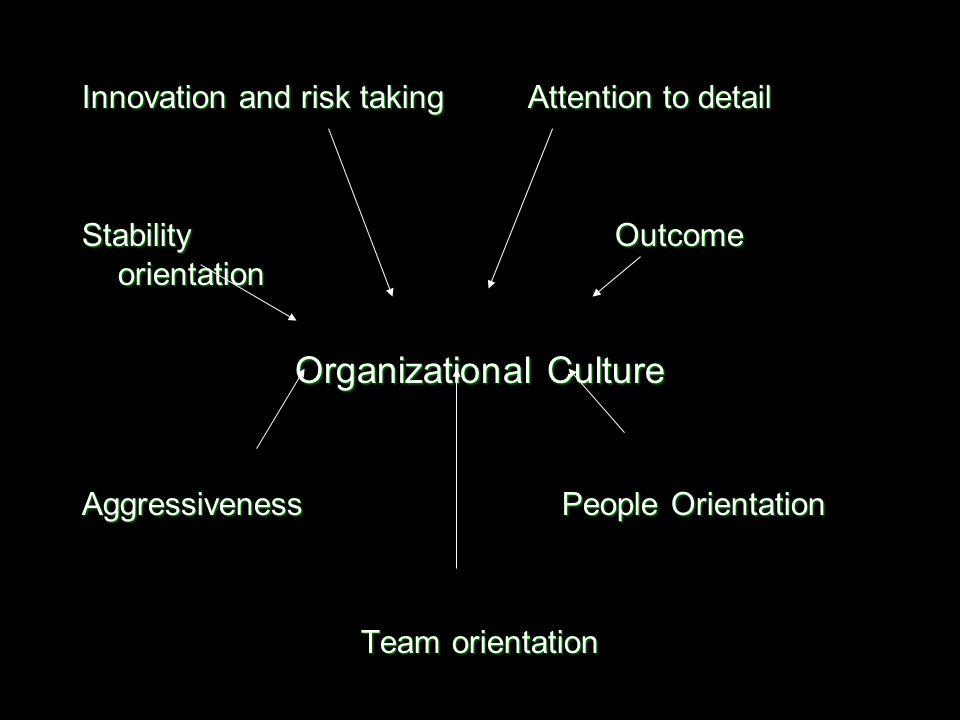  Pengertian :  suatu sistem nilai yang mencerminkan bagaimana pekerja bertindak sehingga hal itu akan mampu membedakan suatu organisasi dengan yang