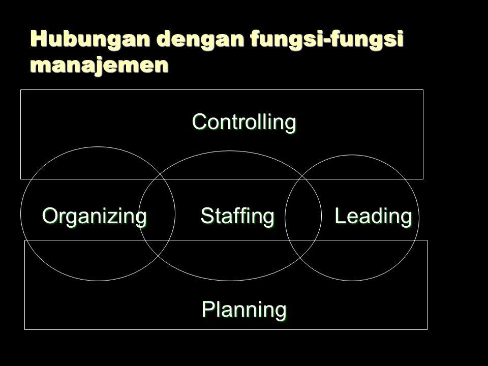 """Kelemahan Perencanaan  Cenderung menunda pekerjaan, dengan dalih masih perlu direncanakan dulu  Perlu waktu, usaha yang """"cukup"""" untuk membuat perenc"""