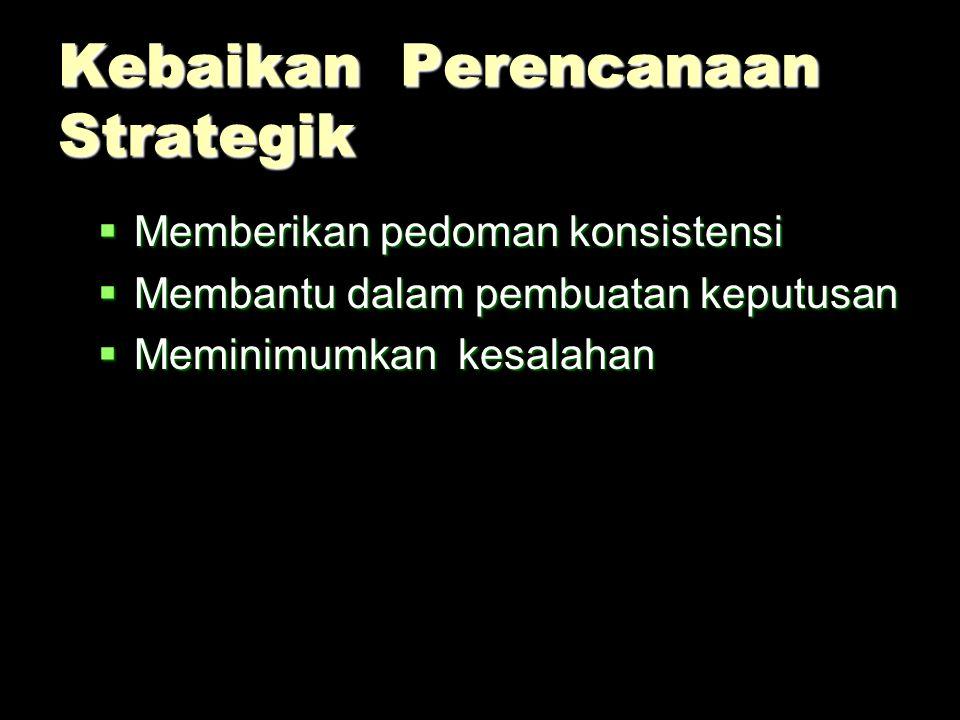 Proses perencanaan Strategik Nilai-nilai Tanggung jawab Manajemen1. Perumusan dan penetapan sosial perusahaan misi/tujuan misi/tujuan 2. Profil perusa