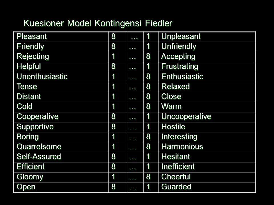  Mengukur gaya kepemimpinan Model Fiedler  Kuesioner LPC (Least-Preferred Co-Worker)  16 pasang kata sifat yang diskor 1-8  Total Skor tinggi  or