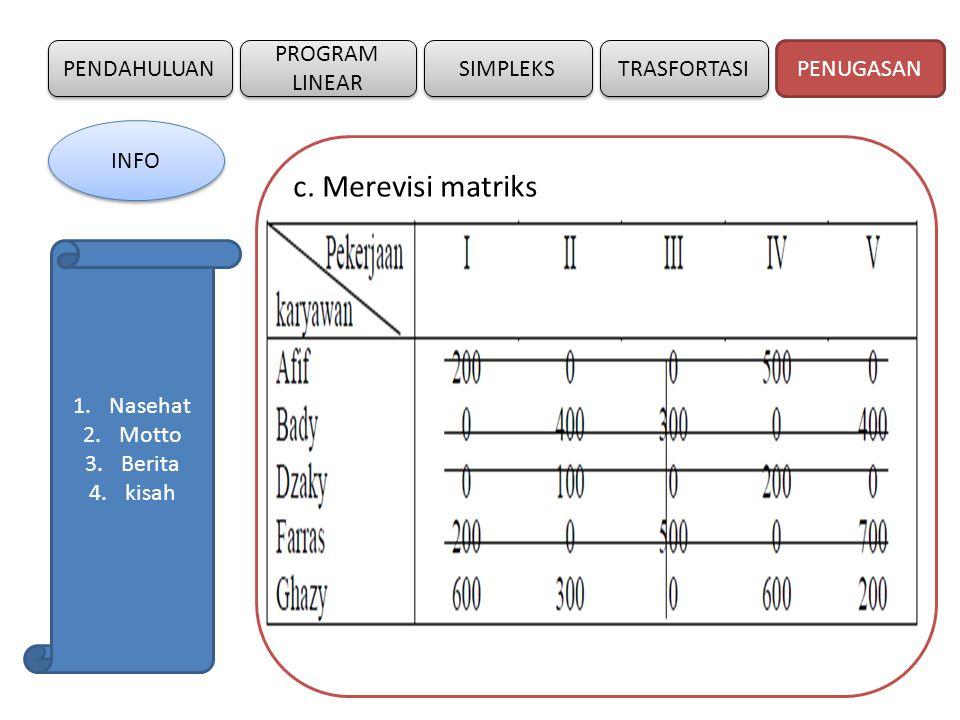 PENDAHULUAN SIMPLEKS PROGRAM LINEAR TRASFORTASI c. Merevisi matriks PENUGASAN INFO 1.Nasehat 2.Motto 3.Berita 4.kisah
