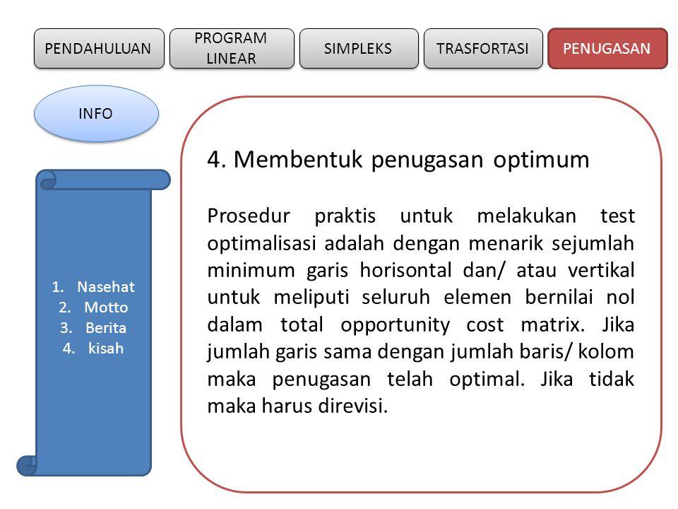 PENDAHULUAN SIMPLEKS PROGRAM LINEAR TRASFORTASI SOAL LATIHAN 1.