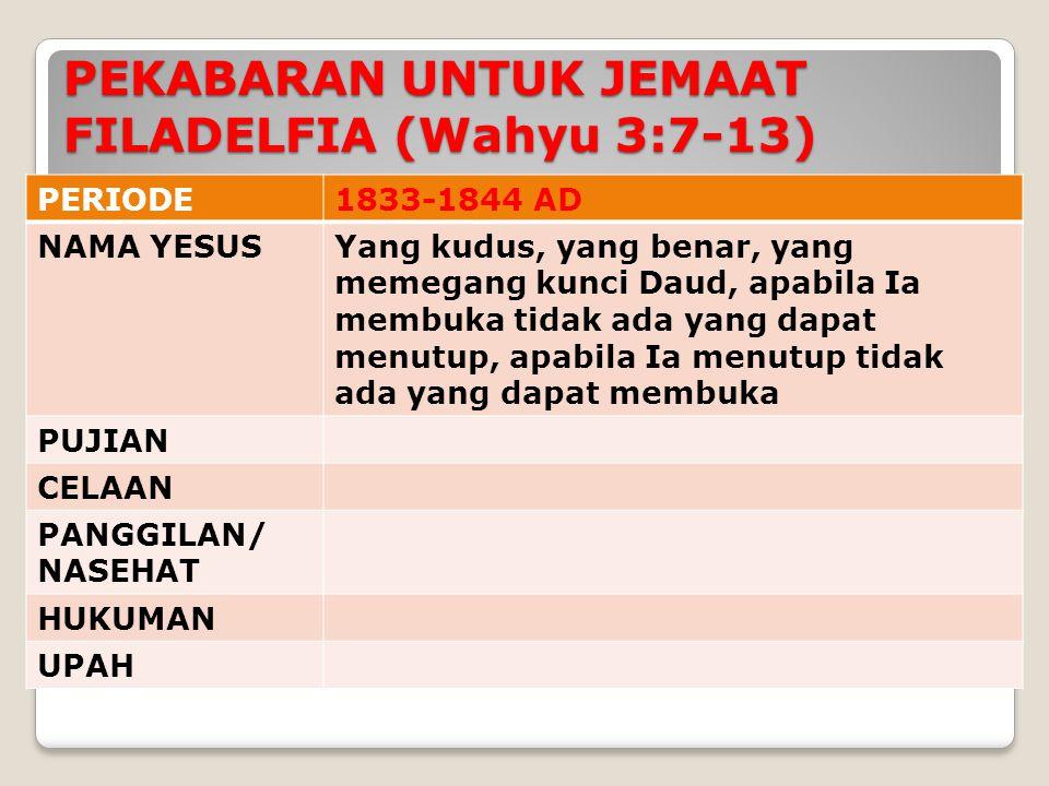 PERIODE1833-1844 AD NAMA YESUSYang kudus, yang benar, yang memegang kunci Daud, apabila Ia membuka tidak ada yang dapat menutup, apabila Ia menutup tidak ada yang dapat membuka PUJIAN CELAAN PANGGILAN/ NASEHAT HUKUMAN UPAH PEKABARAN UNTUK JEMAAT FILADELFIA (Wahyu 3:7-13)