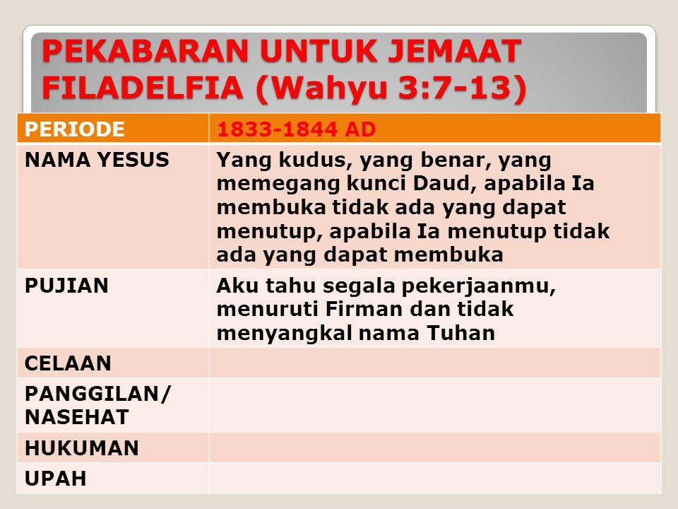 PERIODE1833-1844 AD NAMA YESUSYang kudus, yang benar, yang memegang kunci Daud, apabila Ia membuka tidak ada yang dapat menutup, apabila Ia menutup tidak ada yang dapat membuka PUJIANAku tahu segala pekerjaanmu, menuruti Firman dan tidak menyangkal nama Tuhan CELAAN PANGGILAN/ NASEHAT HUKUMAN UPAH PEKABARAN UNTUK JEMAAT FILADELFIA (Wahyu 3:7-13)