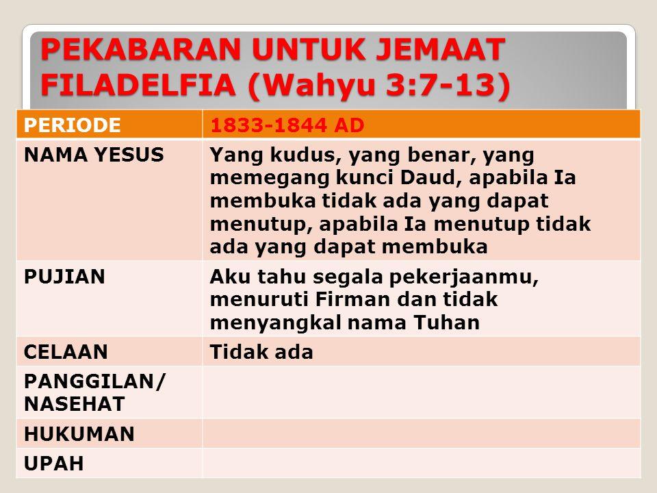 PERIODE1833-1844 AD NAMA YESUSYang kudus, yang benar, yang memegang kunci Daud, apabila Ia membuka tidak ada yang dapat menutup, apabila Ia menutup tidak ada yang dapat membuka PUJIANAku tahu segala pekerjaanmu, menuruti Firman dan tidak menyangkal nama Tuhan CELAANTidak ada PANGGILAN/ NASEHAT HUKUMAN UPAH PEKABARAN UNTUK JEMAAT FILADELFIA (Wahyu 3:7-13)
