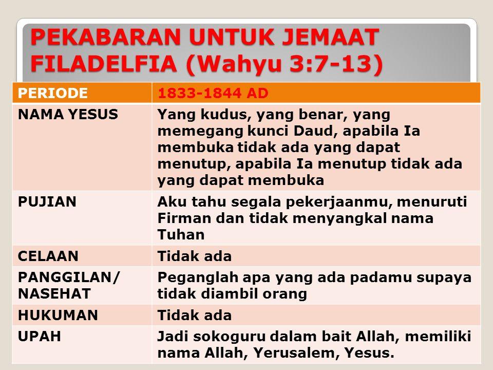 PERIODE1833-1844 AD NAMA YESUSYang kudus, yang benar, yang memegang kunci Daud, apabila Ia membuka tidak ada yang dapat menutup, apabila Ia menutup tidak ada yang dapat membuka PUJIANAku tahu segala pekerjaanmu, menuruti Firman dan tidak menyangkal nama Tuhan CELAANTidak ada PANGGILAN/ NASEHAT Peganglah apa yang ada padamu supaya tidak diambil orang HUKUMANTidak ada UPAHJadi sokoguru dalam bait Allah, memiliki nama Allah, Yerusalem, Yesus.