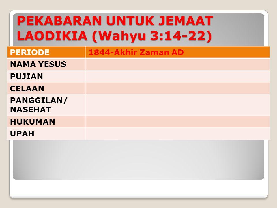 PERIODE1844-Akhir Zaman AD NAMA YESUS PUJIAN CELAAN PANGGILAN/ NASEHAT HUKUMAN UPAH PEKABARAN UNTUK JEMAAT LAODIKIA (Wahyu 3:14-22)