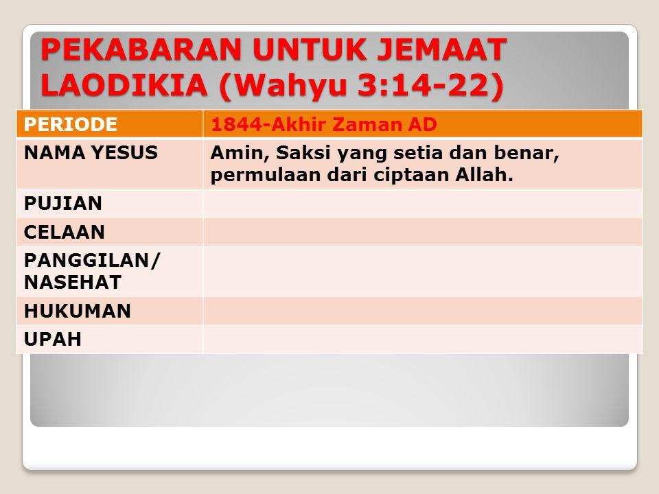 PERIODE1844-Akhir Zaman AD NAMA YESUSAmin, Saksi yang setia dan benar, permulaan dari ciptaan Allah.