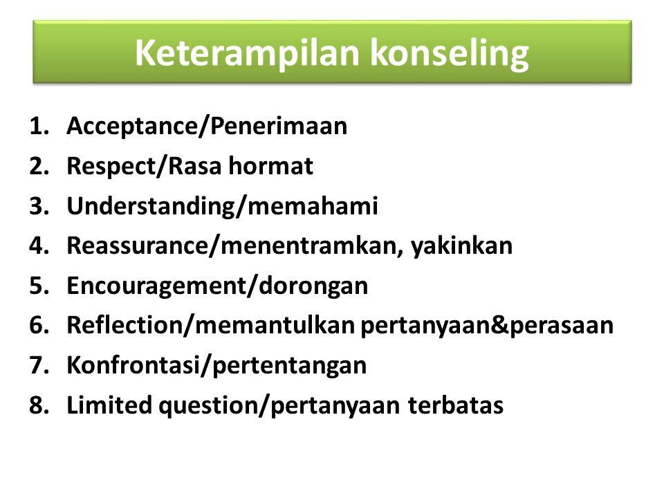Keterampilan konseling 1.Acceptance/Penerimaan 2.Respect/Rasa hormat 3.Understanding/memahami 4.Reassurance/menentramkan, yakinkan 5.Encouragement/dorongan 6.Reflection/memantulkan pertanyaan&perasaan 7.Konfrontasi/pertentangan 8.Limited question/pertanyaan terbatas