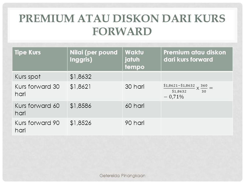 PREMIUM ATAU DISKON DARI KURS FORWARD Tipe KursNilai (per pound Inggris) Waktu jatuh tempo Premium atau diskon dari kurs forward Kurs spot$1,8632 Kurs