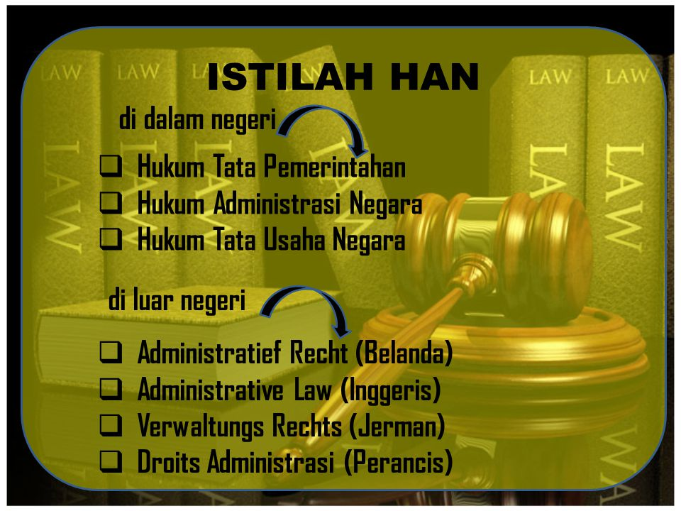 ISTILAH HAN  Hukum Tata Pemerintahan  Hukum Administrasi Negara  Hukum Tata Usaha Negara  Administratief Recht (Belanda)  Administrative Law (Ing