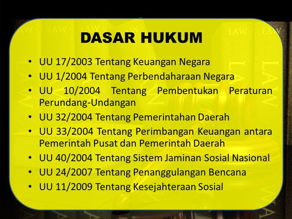 Sedangkan PP yang terkait yang telah ditetapkan adalah: PP 57/2005 Tentang Hibah Kepada Daerah.