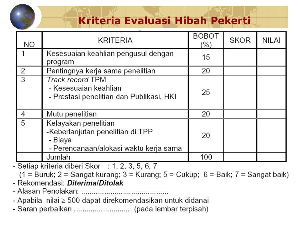 Kriteria Evaluasi Hibah Pekerti