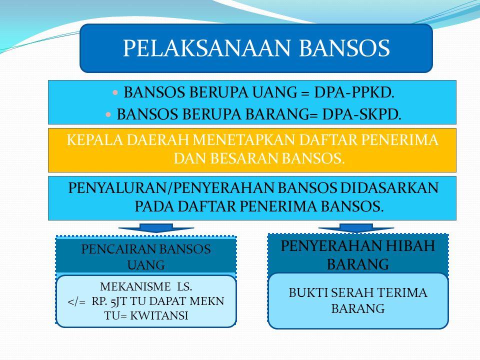 BANSOS BERUPA UANG = DPA-PPKD. BANSOS BERUPA BARANG= DPA-SKPD. KEPALA DAERAH MENETAPKAN DAFTAR PENERIMA DAN BESARAN BANSOS. PENYALURAN/PENYERAHAN BANS