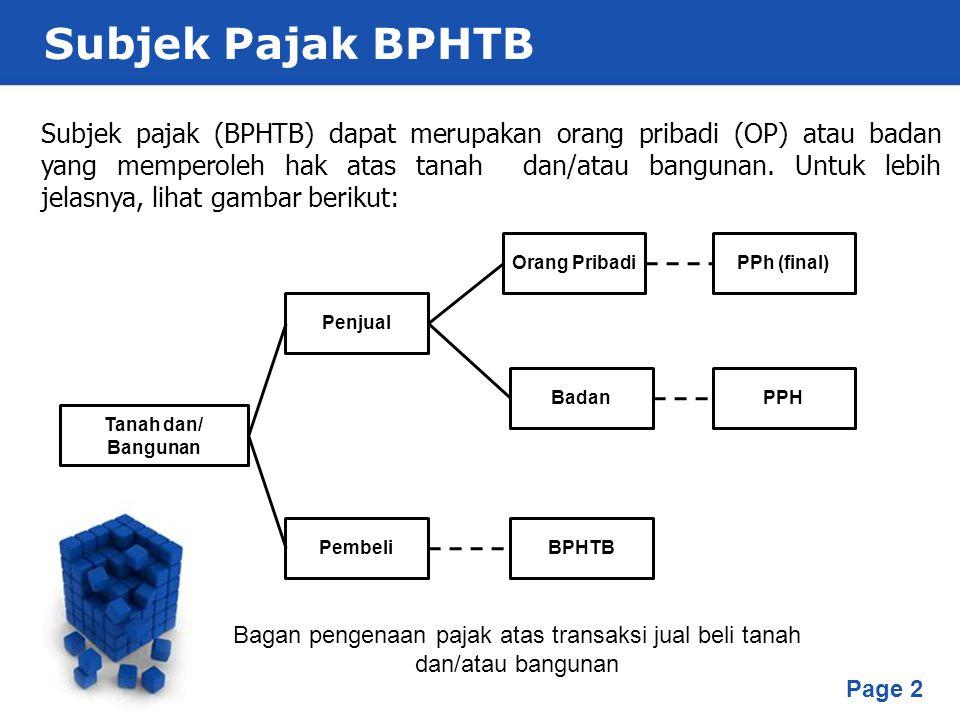 Page 2 Subjek Pajak BPHTB Subjek pajak (BPHTB) dapat merupakan orang pribadi (OP) atau badan yang memperoleh hak atas tanah dan/atau bangunan. Untuk l