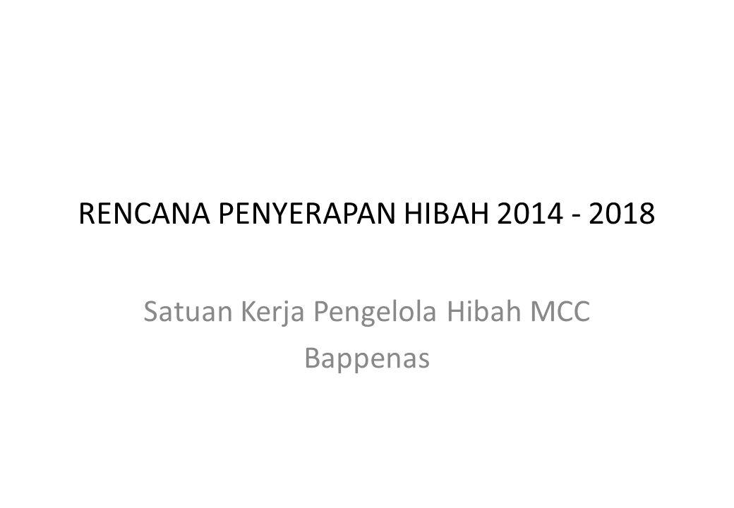 RENCANA PENYERAPAN HIBAH 2014 - 2018 Satuan Kerja Pengelola Hibah MCC Bappenas
