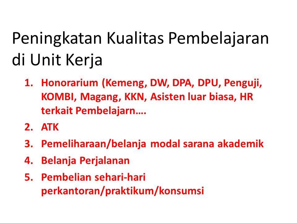 Peningkatan Kualitas Pembelajaran di Unit Kerja 1.Honorarium (Kemeng, DW, DPA, DPU, Penguji, KOMBI, Magang, KKN, Asisten luar biasa, HR terkait Pembel