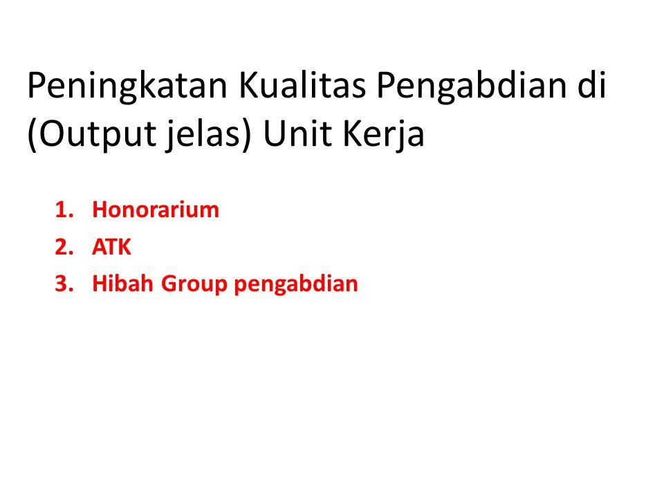 Peningkatan Kualitas Pengabdian di (Output jelas) Unit Kerja 1.Honorarium 2.ATK 3.Hibah Group pengabdian
