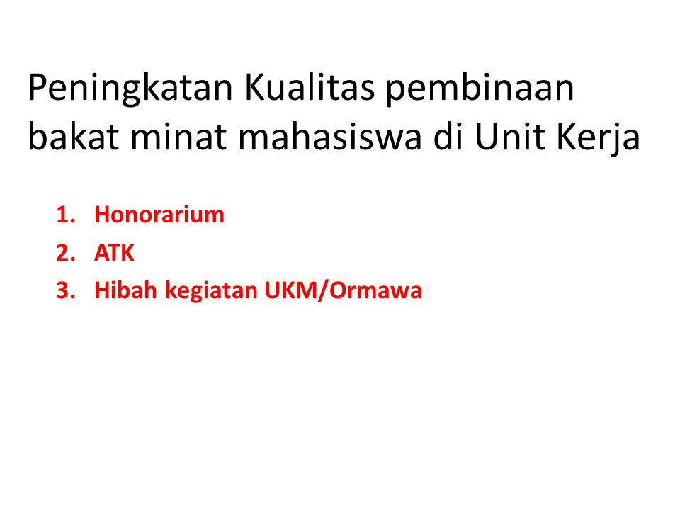Peningkatan Kualitas pembinaan bakat minat mahasiswa di Unit Kerja 1.Honorarium 2.ATK 3.Hibah kegiatan UKM/Ormawa