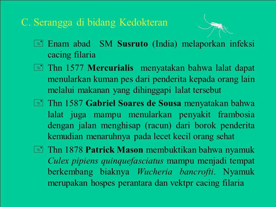 +Enam abad SM Susruto (India) melaporkan infeksi cacing filaria +Thn 1577 Mercurialis menyatakan bahwa lalat dapat menularkan kuman pes dari penderita