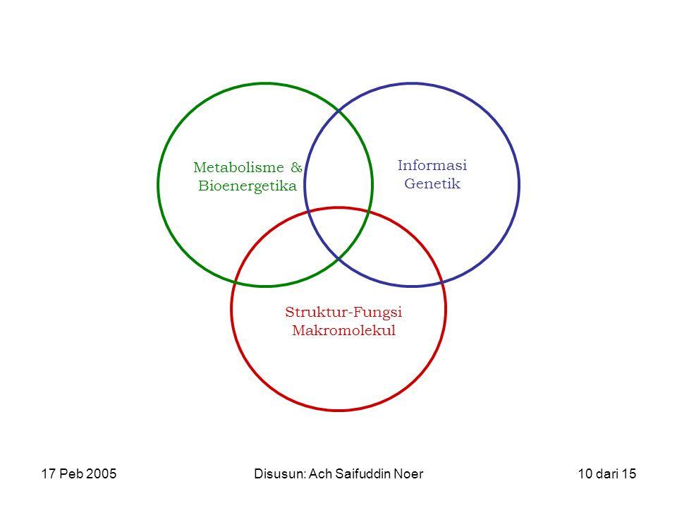17 Peb 2005Disusun: Ach Saifuddin Noer10 dari 15 A Informasi Genetik Metabolisme & Bioenergetika Struktur-Fungsi Makromolekul