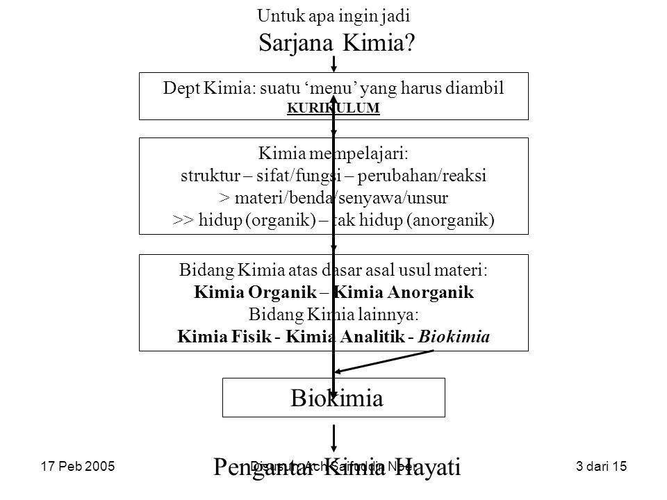 17 Peb 2005Disusun: Ach Saifuddin Noer4 dari 15 Pengantar Kimia Hayati Biokimia I: Stuktur & Fungsi MakroMolekul Biokimia II: Metabolisme & Informasi Genetik Bioteknologi Mt Kuliah Pilihan Biokimia (Kapita Selekta; Biokimia Pangan)