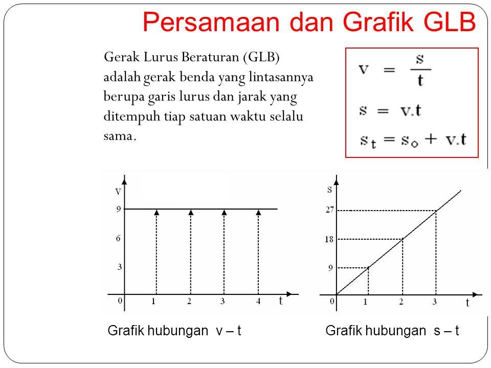 Gerak Lurus Beraturan (GLB) adalah gerak benda yang lintasannya berupa garis lurus dan jarak yang ditempuh tiap satuan waktu selalu sama.