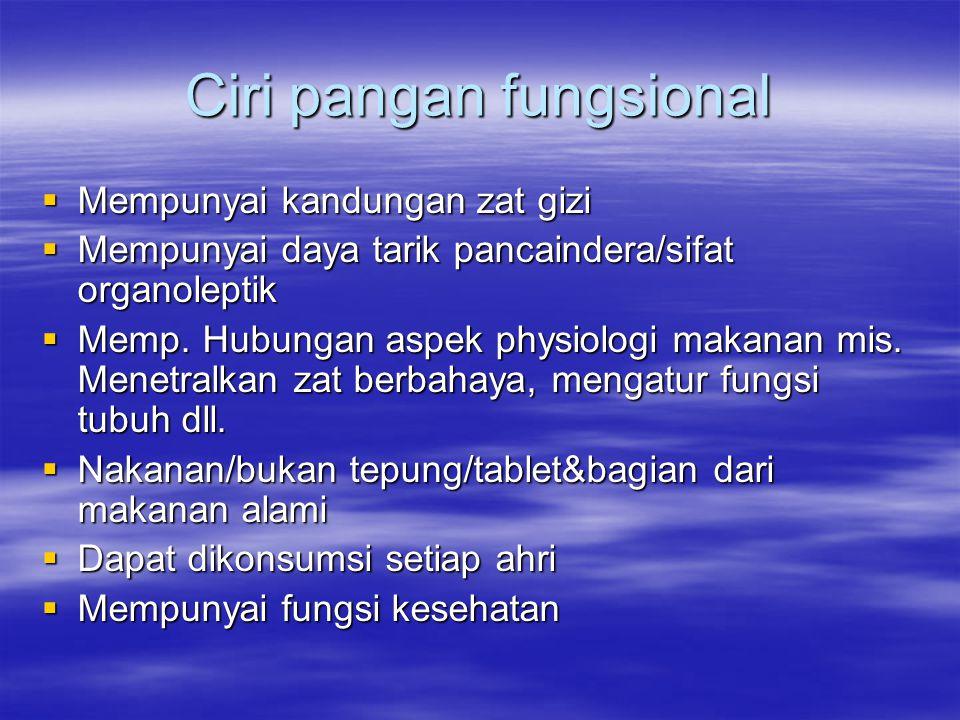 Ciri pangan fungsional  Mempunyai kandungan zat gizi  Mempunyai daya tarik pancaindera/sifat organoleptik  Memp. Hubungan aspek physiologi makanan