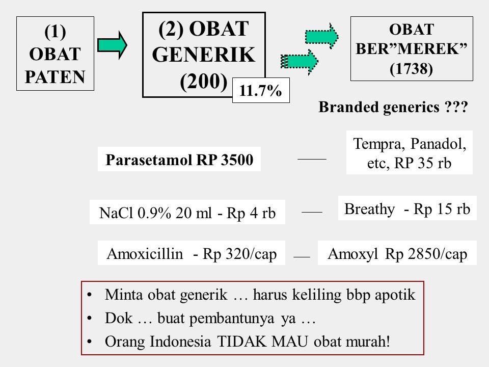 """(1) OBAT PATEN OBAT BER""""MEREK"""" (1738) (2) OBAT GENERIK (200) Tempra, Panadol, etc, RP 35 rb Parasetamol RP 3500 Breathy - Rp 15 rb NaCl 0.9% 20 ml - R"""