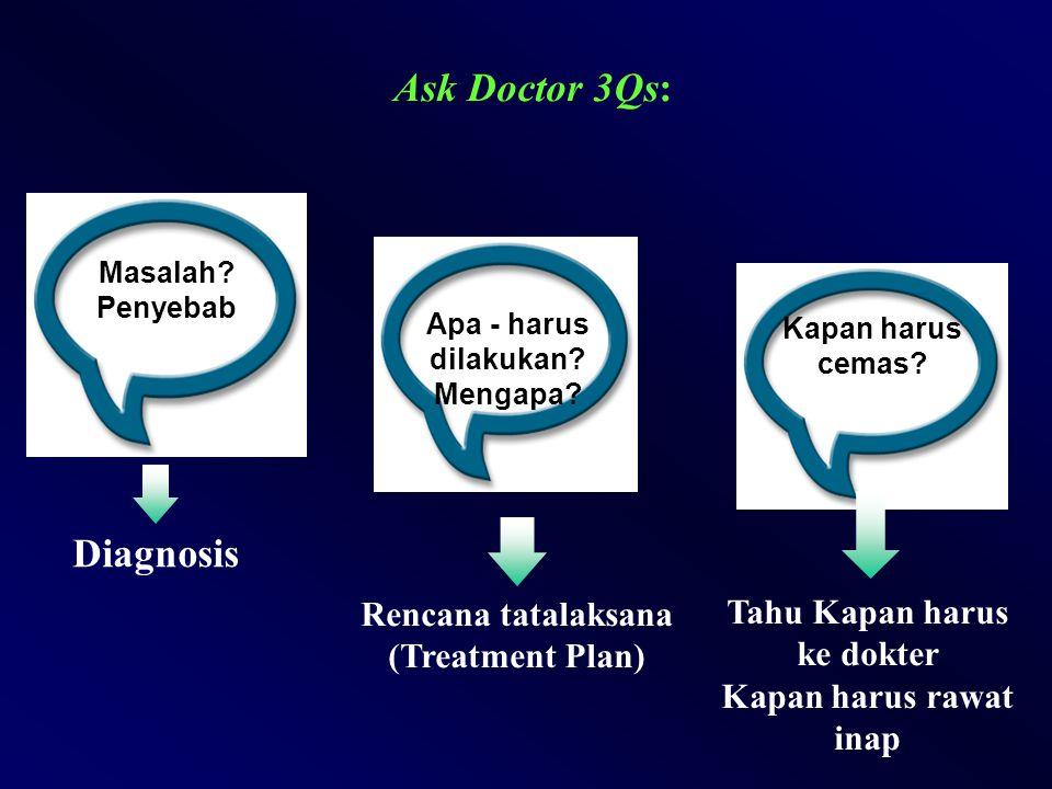 Ask Doctor 3Qs: Apa - harus dilakukan? Mengapa? Masalah? Penyebab Kapan harus cemas? Diagnosis Rencana tatalaksana (Treatment Plan) Tahu Kapan harus k