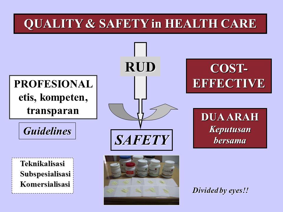 QUALITY & SAFETY in HEALTH CARE COST- EFFECTIVE SAFETY DUA ARAH Keputusan bersama PROFESIONAL etis, kompeten, transparan Guidelines RUD TeknikalisasiS