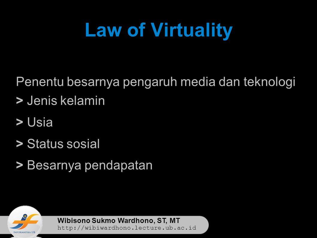 Wibisono Sukmo Wardhono, ST, MT http://wibiwardhono.lecture.ub.ac.id Law of Virtuality Penentu besarnya pengaruh media dan teknologi > Jenis kelamin > Usia > Status sosial > Besarnya pendapatan