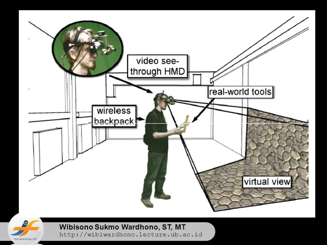 Wibisono Sukmo Wardhono, ST, MT http://wibiwardhono.lecture.ub.ac.id