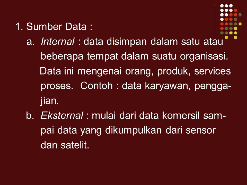 1. Sumber Data : a. Internal : data disimpan dalam satu atau beberapa tempat dalam suatu organisasi. Data ini mengenai orang, produk, services proses.