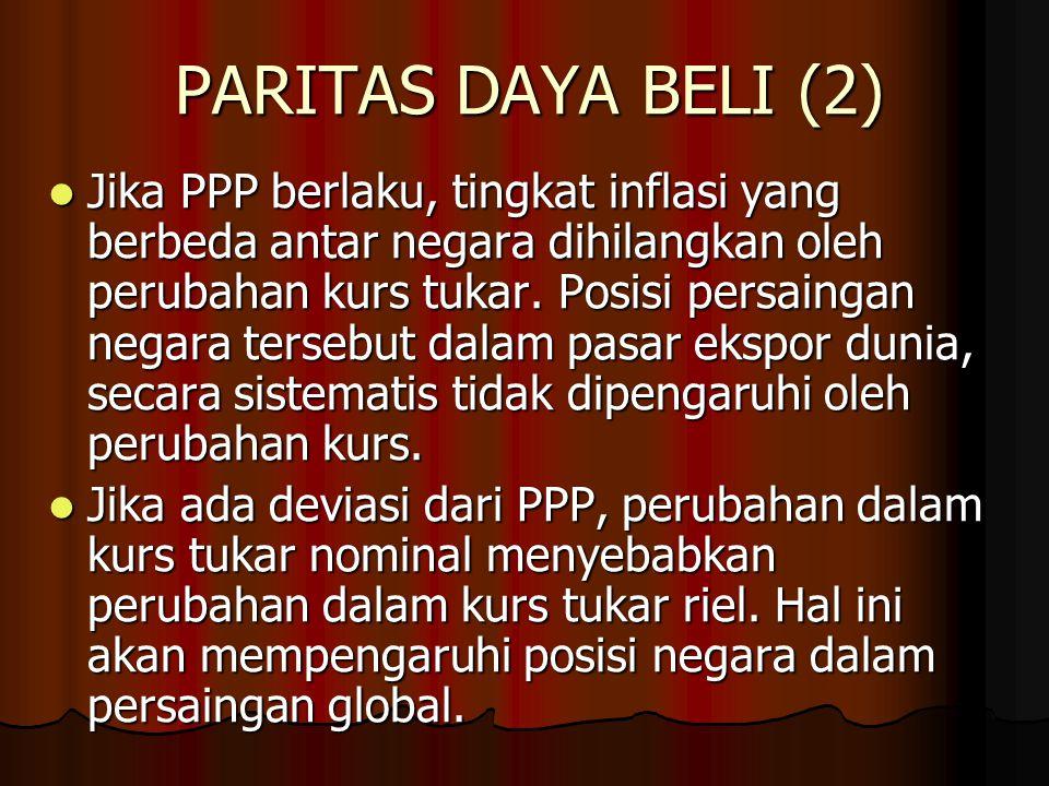 PARITAS DAYA BELI (1) Paritas daya beli (PPP) menyatakan bahwa kurs tukar antara mata uang dari dua negara akan sama dengan rasio level harga di negara2 tersebut.