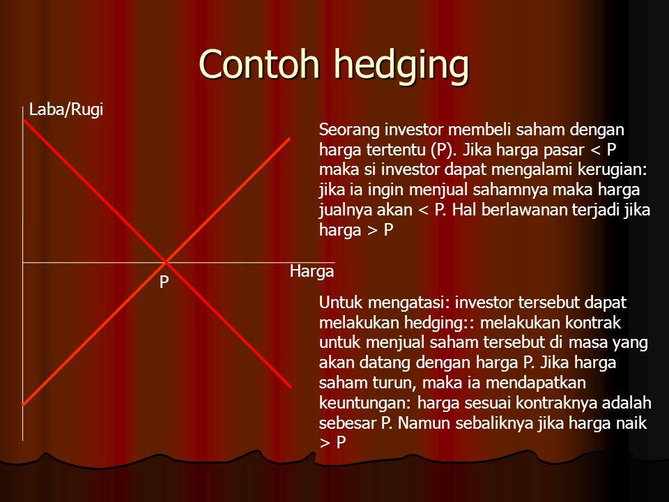 Tujuan dilakukannya transaksi derivatif Hedging: mentransfer risiko.