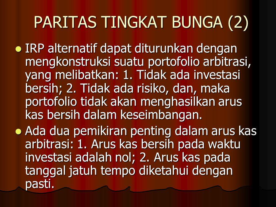 PARITAS TINGKAT BUNGA (1) Paritas tingkat bunga (IRP): kondisi arbitrasi yang harus dipegang ketika pasar keuangan internasional dalam keseimbangan.