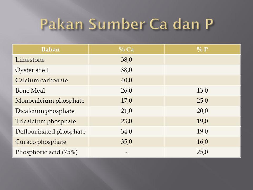 Bahan% Ca% P Limestone38,0 Oyster shell38,0 Calcium carbonate40,0 Bone Meal26,013,0 Monocalcium phosphate17,025,0 Dicalcium phosphate21,020,0 Tricalcium phosphate23,019,0 Deflourinated phosphate34,019,0 Curaco phosphate35,016,0 Phosphoric acid (75%)-25,0