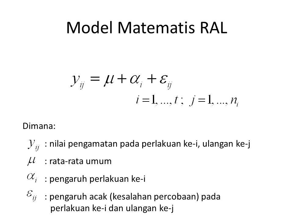 Model Matematis RAL Dimana: : nilai pengamatan pada perlakuan ke-i, ulangan ke-j : rata-rata umum : pengaruh perlakuan ke-i : pengaruh acak (kesalahan