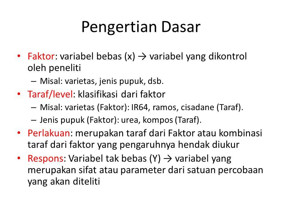 Pengertian Dasar Faktor: variabel bebas (x) → variabel yang dikontrol oleh peneliti – Misal: varietas, jenis pupuk, dsb. Taraf/level: klasifikasi dari