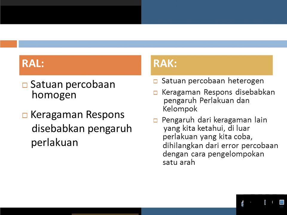 RAL:RAK:  Satuan percobaan heterogen  Satuan percobaan homogen  Keragaman Respons disebabkan pengaruh perlakuan  Keragaman Respons disebabkan peng