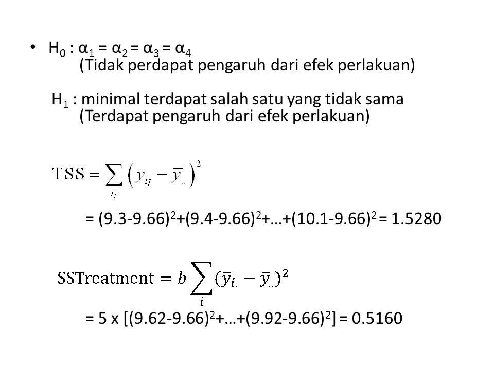 H 0 : α 1 = α 2 = α 3 = α 4 (Tidak perdapat pengaruh dari efek perlakuan) H 1 : minimal terdapat salah satu yang tidak sama (Terdapat pengaruh dari ef