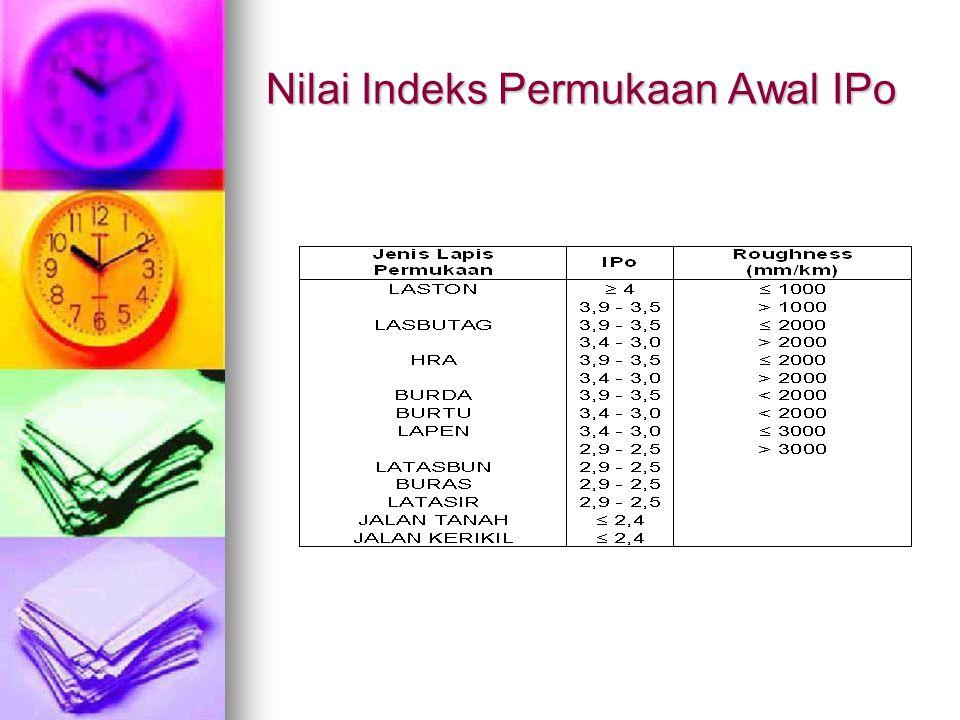 Nilai Indeks Permukaan Awal IPo