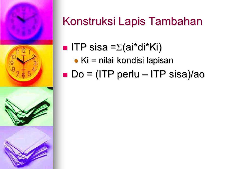 Konstruksi Lapis Tambahan ITP sisa =  (ai*di*Ki) ITP sisa =  (ai*di*Ki) Ki = nilai kondisi lapisan Ki = nilai kondisi lapisan Do = (ITP perlu – ITP
